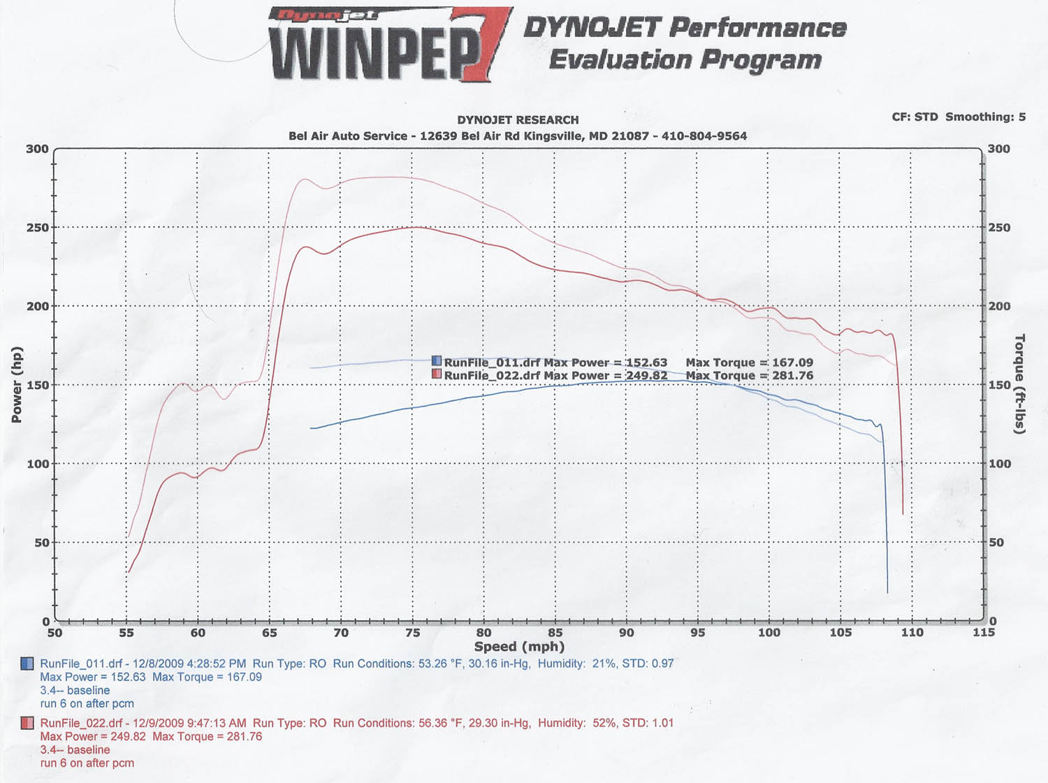 Chris V dyno run 016.jpg